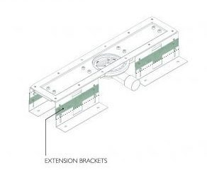 Annotation of Extension brackets