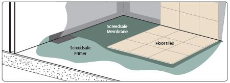 Riw Screedsafe Self Adhesive Waterproof Membrane Ccl