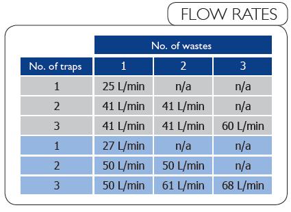 flow_rates_mwf