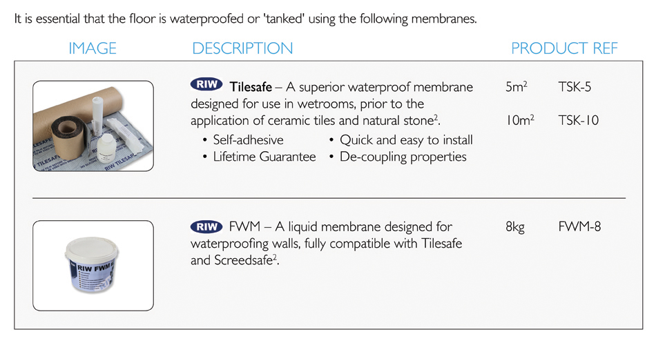 Waterproofing Products - RIW Tilesafe & RIW FWM (Flexible Waterproof Membrane
