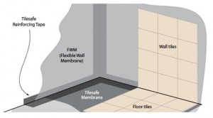 Wet room Constuction Cross Section