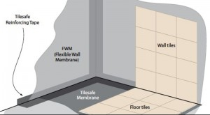 Shallow Wet Room Traps