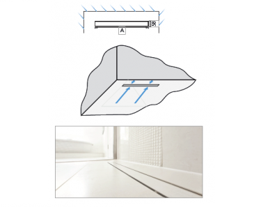 Floor Drain diagram