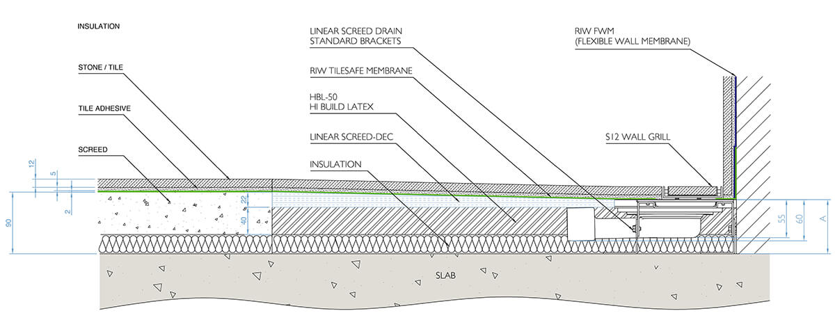 LINEAR WALL DRAIN WITH LINEAR SCREED